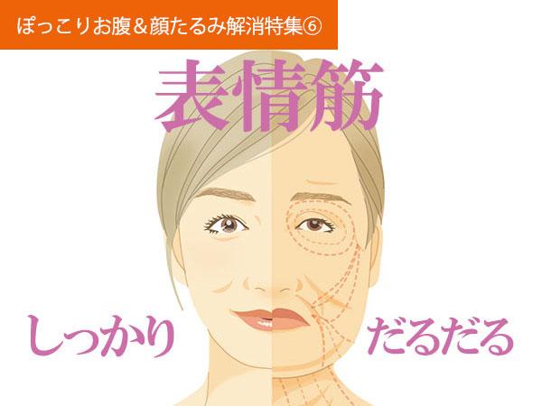 老け見えの原因は表情筋の衰え!二パ二パ体操で解決