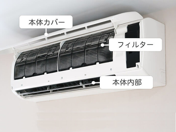 【部分別】エアコン掃除を自分でする方法と注意点