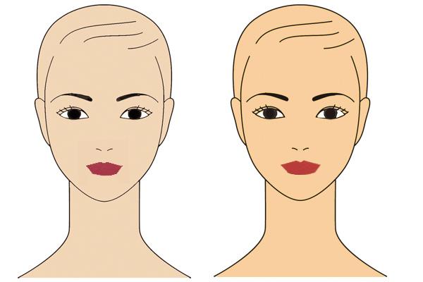 (左)ピンク系のブルーベースの肌(右)オークル系のイエローベースの肌