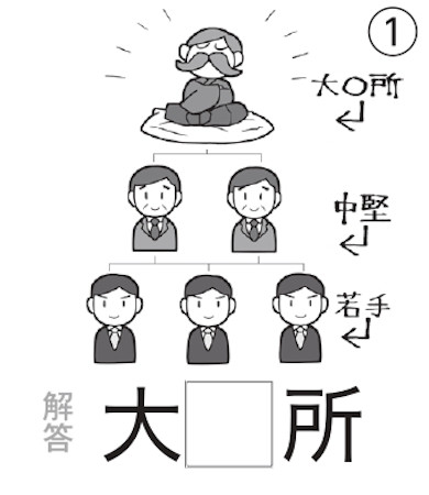 大人の脳トレ:イラスト漢字問題1