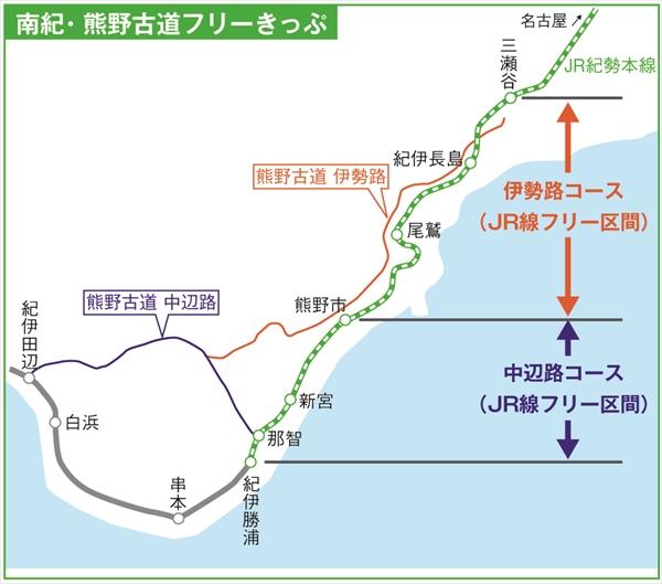南紀・熊野古道フリーきっぷは3コースのなかから選べる