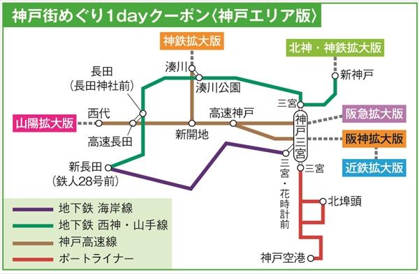 大人の街神戸を楽しむなら神戸街めぐり1dayクーポンが一番便利