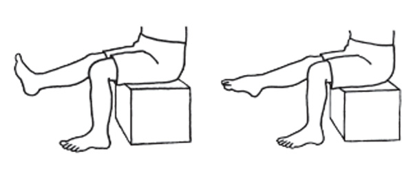 足のむくみをとる体操2:足首体操