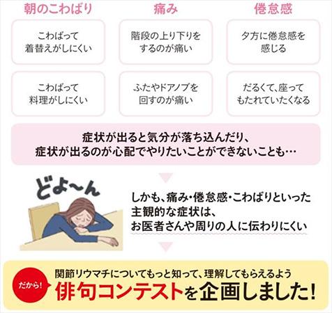 Good DAY 関節リウマチ俳句コンテスト