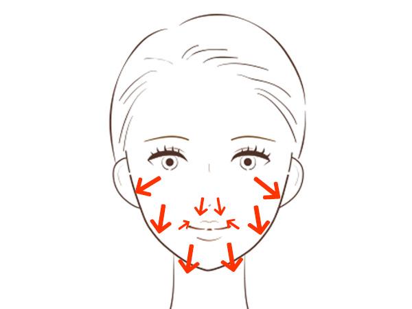 頬、鼻の下、口のまわりのうぶ毛の処理