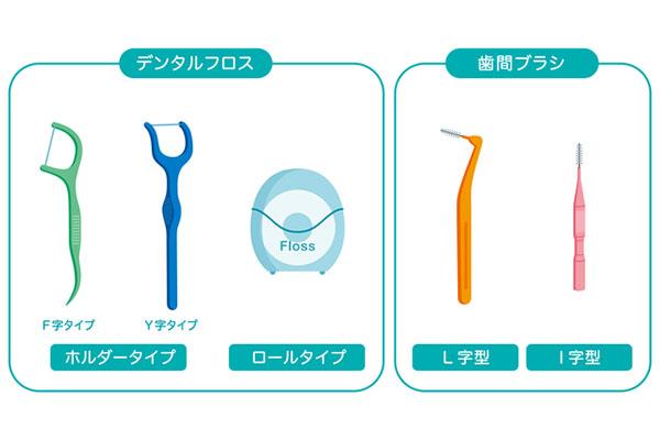 フロスと歯間ブラシの違い