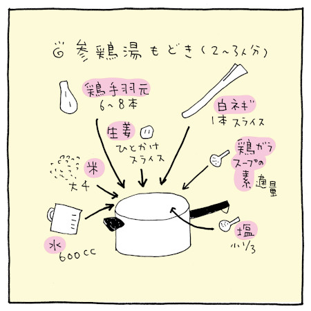 夏バテ解消メニュー「参鶏湯もどき」の材料