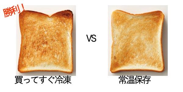 実験結果:食パンは買ってすぐ冷凍保存。冷蔵や常温保存は絶対ダメ!