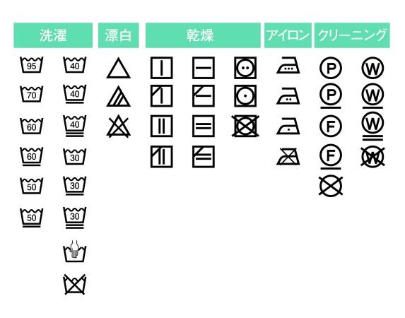 新しい洗濯表示は41種類! その意味は?