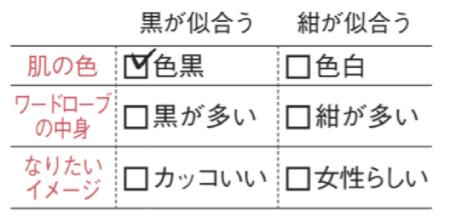 引き締めカラーの選び方(黒・紺)