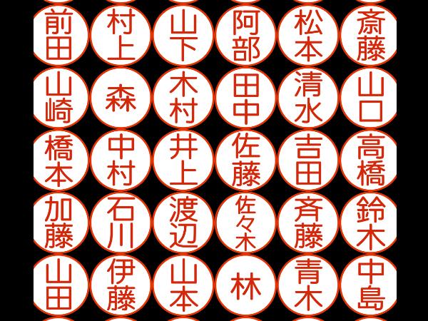 日本で多い名字 ベスト10