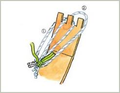布草履の作り方