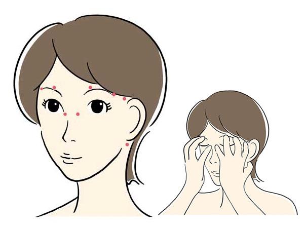 洗顔時に押したい顔ツボ