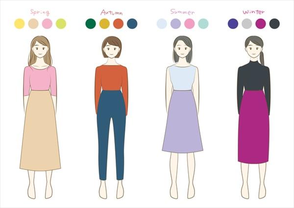 イエローベースの「スプリング」「オータム」、ブルーベースの「サマー」「ウィンター」の4つのパターン