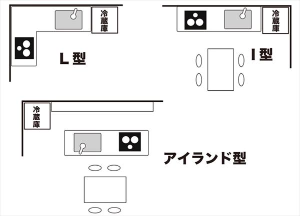 キッチン収納のコツ1:キッチンの特徴を理解しよう!