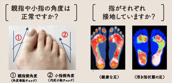 ハルメクの靴:足の健康チェック実施中
