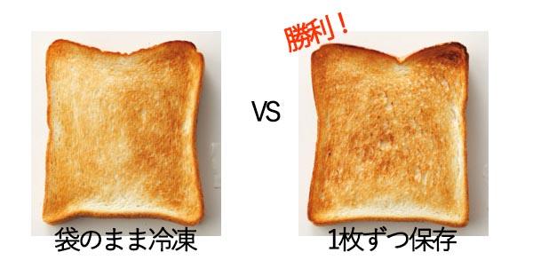 実験結果:食パンは1食分ずつ密閉して冷凍を。ニオイや乾燥を防げます