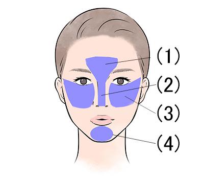 塗るのはイラストの青い部分。頬は口角とこめかみを線で結び、小鼻より上の部分を中心に塗ります