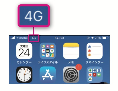5Gの素朴なギモン