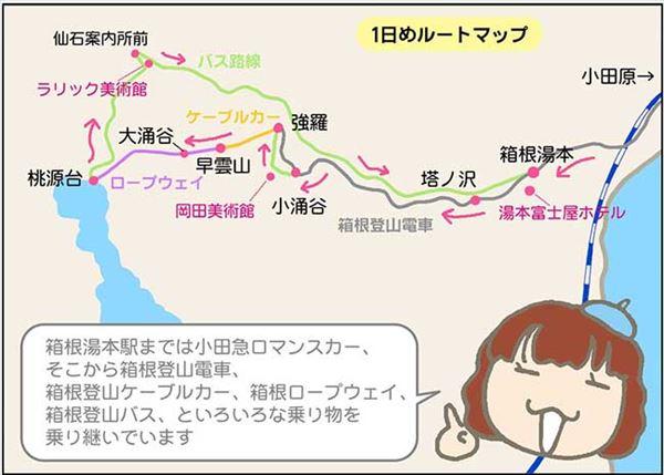 最高の箱根旅1日めのルートはこちら!