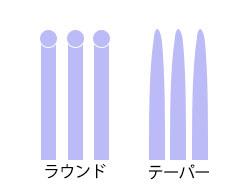 手順3:歯ブラシで歯と歯の間、歯と歯茎の境目を中心に歯磨きする