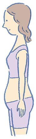 ぽっこりお腹タイプ2:下腹ぽっこり型