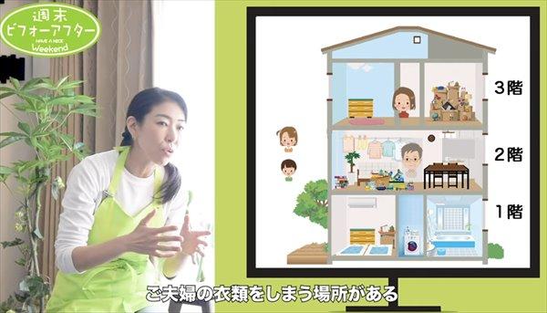 【NG例】すべての衣類を家族の部屋に置く