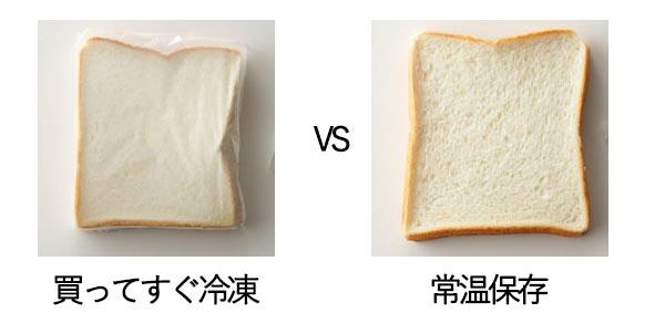 食パンのおいしさをキープできる冷凍保存のタイミングは?