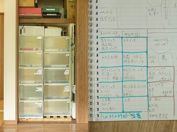 収納を記すノート