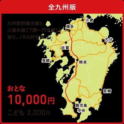 九州のお得なきっぷ
