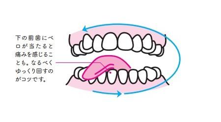殺菌ベロ回しのやり方:折り返し、左下から右上まで戻る
