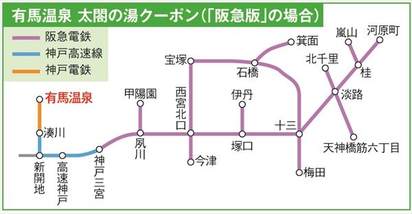 「有馬温泉 太閤の湯クーポン」は、有馬温泉の玄関口にあたる神戸電鉄(神鉄)有馬温泉駅までの1日乗り放題となるフリー乗車券に、有馬最大の温泉観光施設「太閤の湯」の入館券がセット