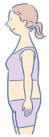 ぽっこりお腹タイプ1:お腹全体ずんどう型