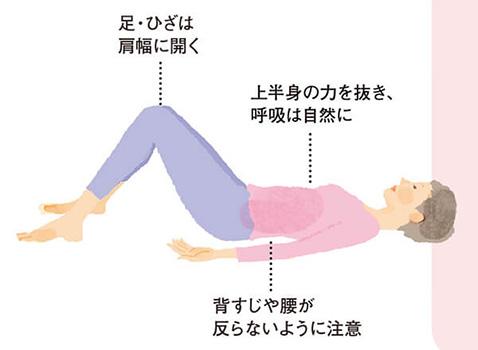 あおむけで行う骨盤底トレーニングのやり方