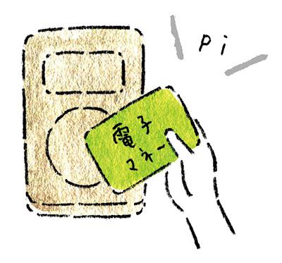 電子マネー・プリペイドカード