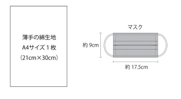 型紙は不要、A4サイズの紙を用意