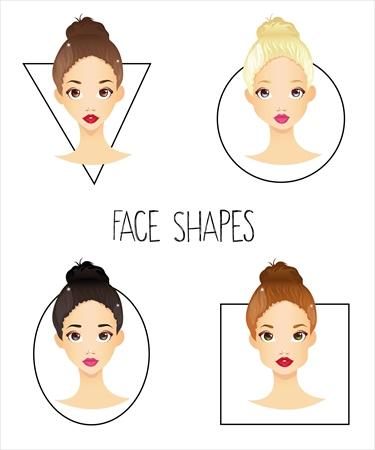 丸顔の特徴