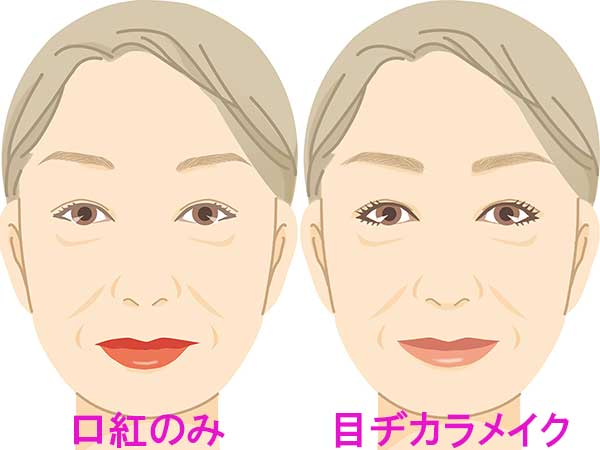 口紅だけだと間延びした印象の顔(左)が、アイメイクでスッキリ(右)。 口元より目力が大事