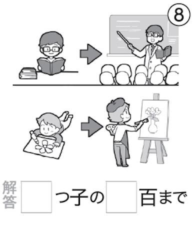 大人の脳トレドリル:イラスト漢字問題8